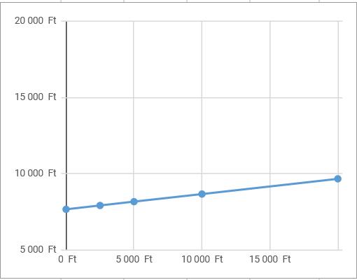 CAC modell megmondja meg mennyit költs tartalomgyártásra