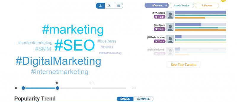 Hogyan használd a hashtag-et organikus forgalomszerzésre?