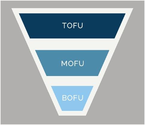 Hogyan használd a tartalommarketinget a webáruházadnál vevőszerzésre és megtartásra?